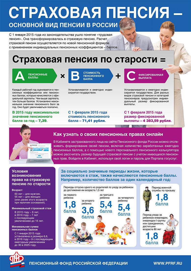Как перевести пенсию на карту Сбербанка - Сравни. ру 41