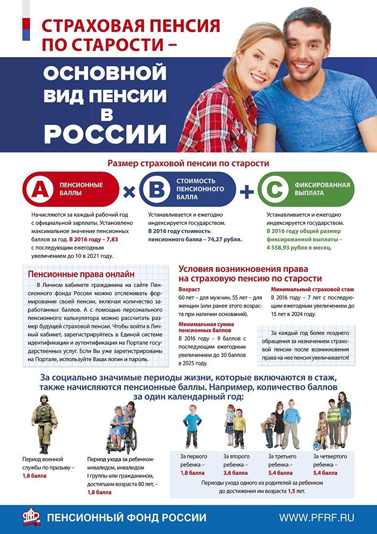 социальная пенсия в россии духи